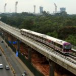 Bangalore-Real-Estate